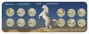 Год Лошади 2014 для всех знаков гороскопа