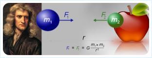 Ньютон в двух возрастах и формула закона всеобщего тяготения